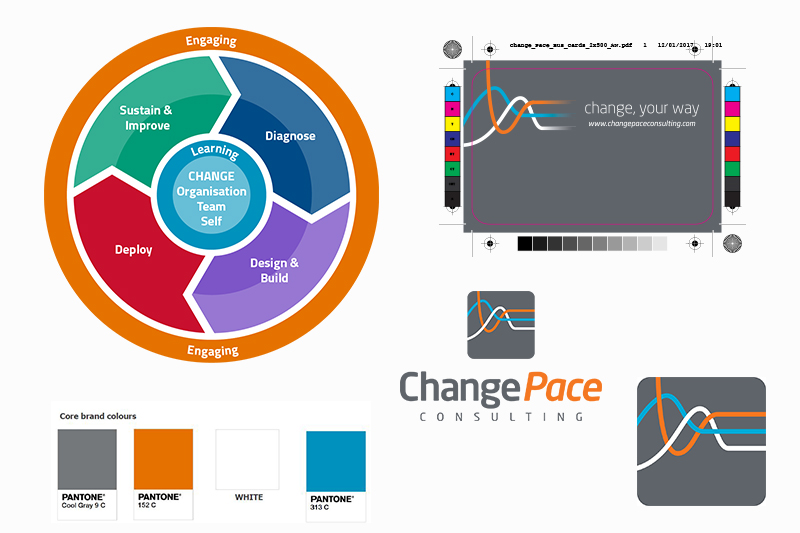 changepace consulting design